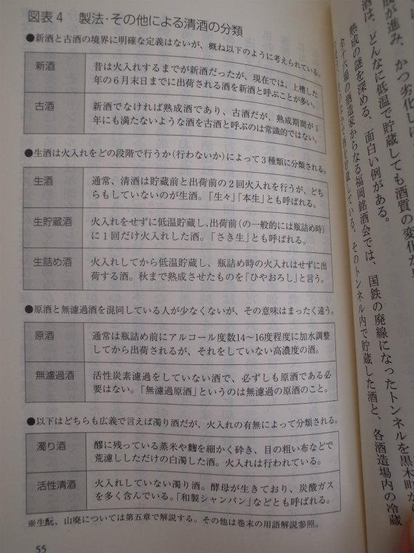 「純米酒を極める」  熱燗という飲み方に精通したいなら読むべき本 (4)