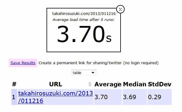 WordPress専用のレンタルサーバーwpXとミニバードの速度を比較し、引っ越しするか悩む (4)
