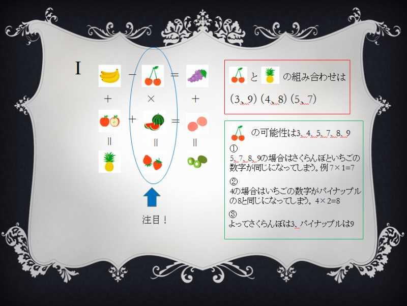リアル脱出ゲームで僕が作ったオリジナル問題の解答編!と貸切誕生日パーティーの写真 (3)