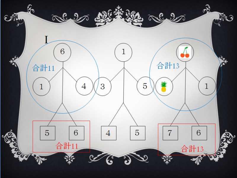 リアル脱出ゲームで僕が作ったオリジナル問題の解答編!と貸切誕生日パーティーの写真 (1)