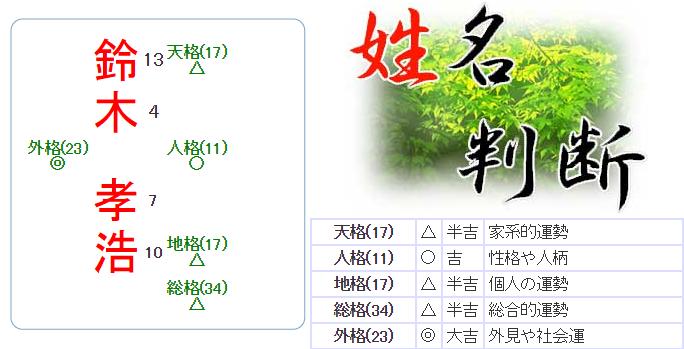 同姓同名で漢字まで一緒の「鈴木孝浩さん」に会ってみた!