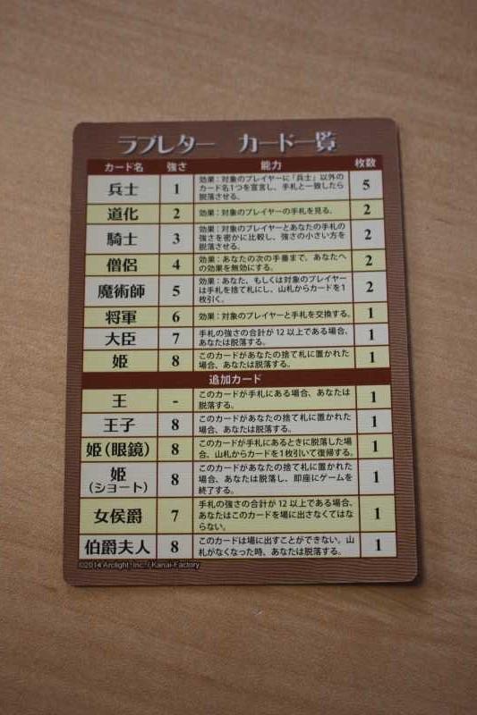 10分くらいでさくっと遊ぶ2人~4人用のアークライトのカードゲーム「ラブレター」 (2)