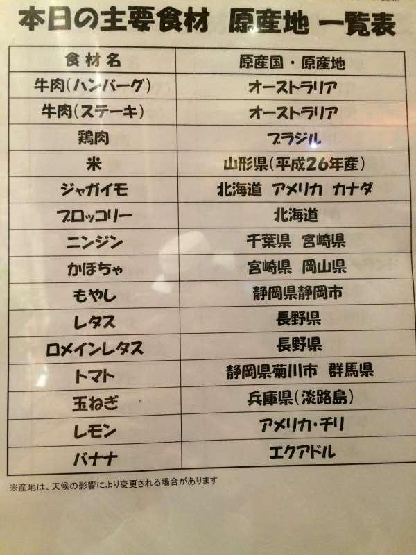 静岡県でしか食べられない「さわやか」のげんこつハンバーグがおすすめ!