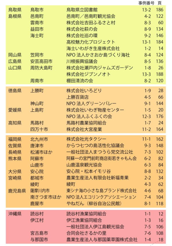 中小企業庁の「地域活性化100」が参考になりすぎてやばい! (1)