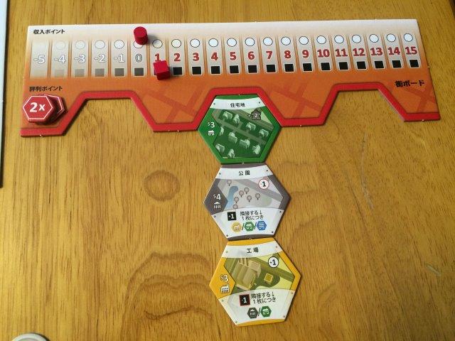 シティビルダーが選択肢が少ない割に戦略性があって面白い!【ボードゲームレビュー】 (2)